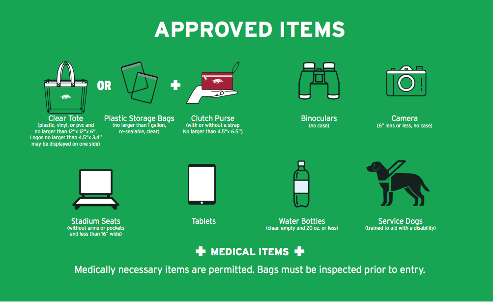 Permitted Items